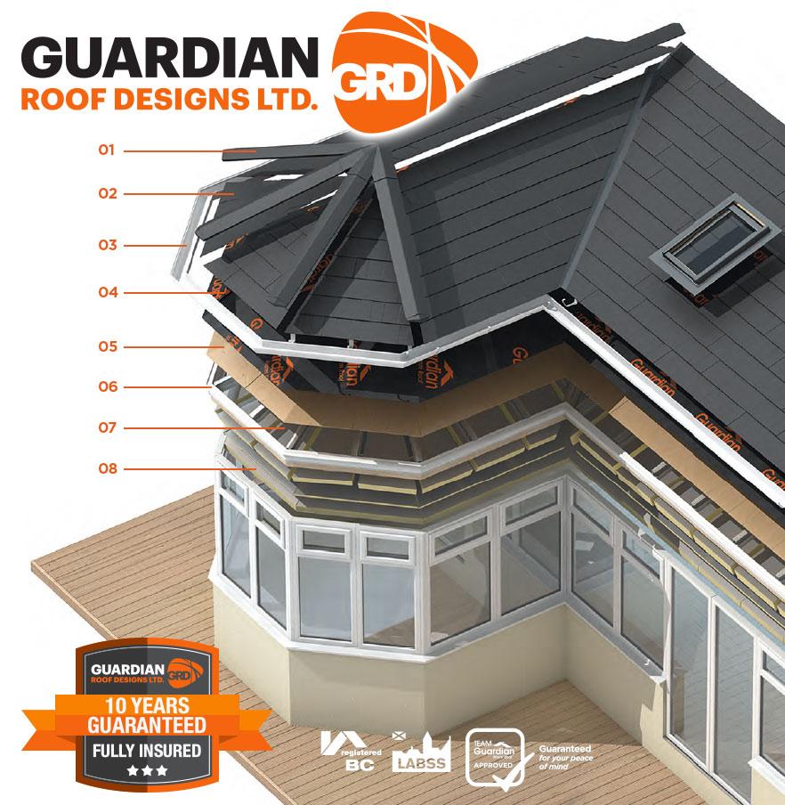 Guardian Roof Designs Diagram